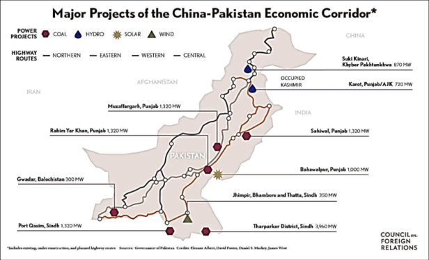 1: Major Projects of CPEC 9 | Download Scientific Diagram