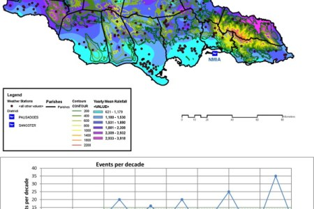 map of jamaica showing nmia and sia with the 20 year mean rainfall for the period