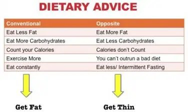 Good dietary advice