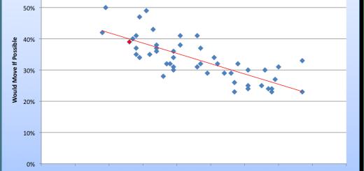BestState-Chart2