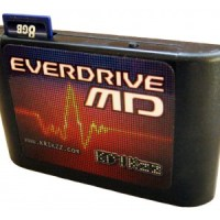 An Introduction to SD Cartridges for Vintage Consoles
