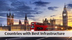 best countries with Infrastructure