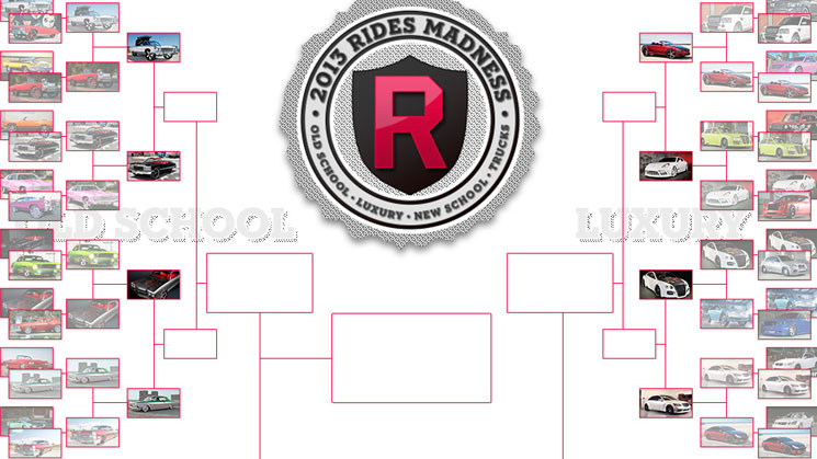 rides madness bracket featured