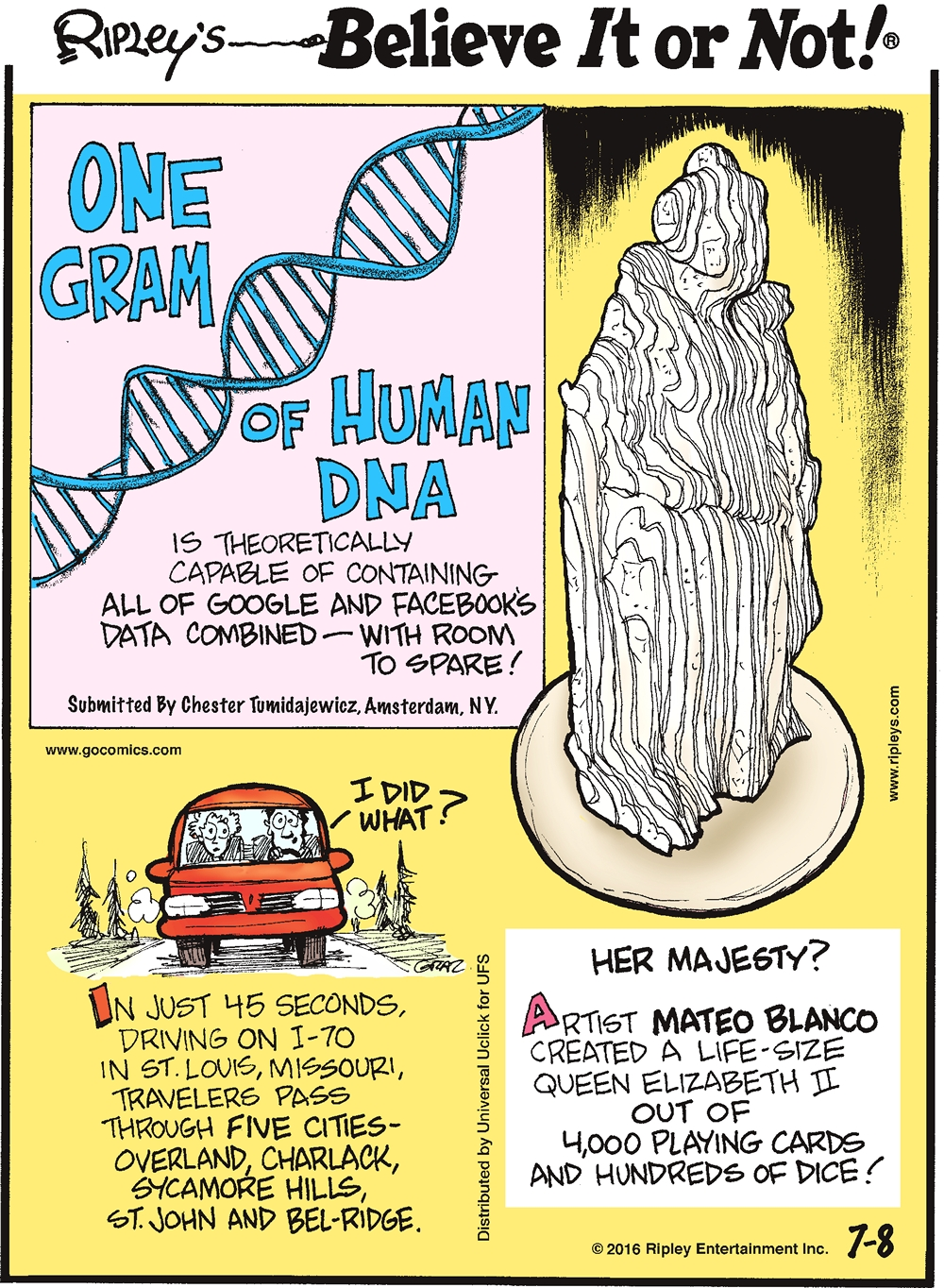One gram of human DNA is theoretically capable of containing all of Google and Facebook data combined—with room to spare! Submitted by Chester Tumidajewicz, Amsterdam, NY. -------------------- In just 45 seconds, driving on I-70 on St. Louis, Missouri, travelers pass through five cities—Overland, Charlack, Sycamore Hills, St. john, and Bel-ridge. -------------------- Artist Mateo Blanco created a life-size Queen Elizabeth II out of 4,000 playing cards and hundreds of dice!