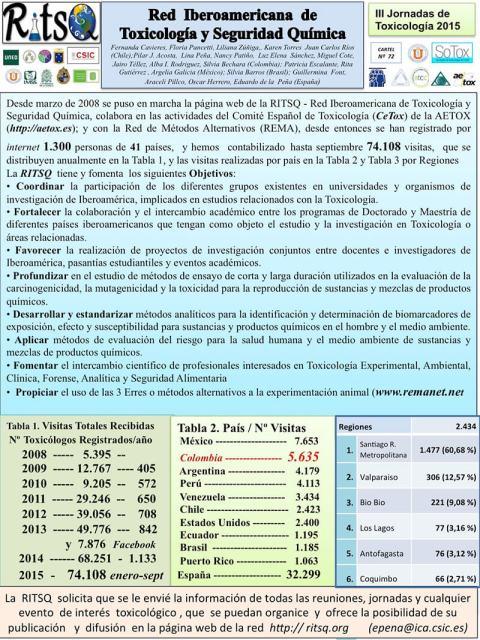 II Jornadas de Toxicología de la Universidad Católica del Norte