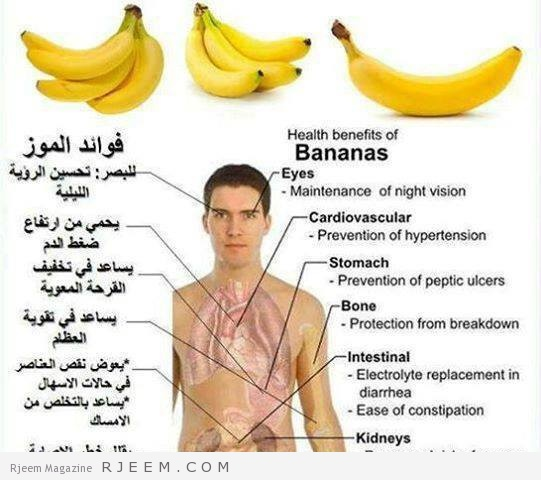 The health benefits of bananas for the body