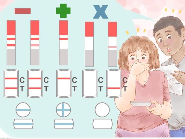 12 سبب يؤدي الى تأخر الحمل