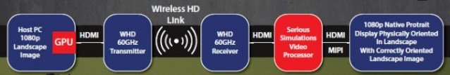 serious-solutions-wireless-60GHz