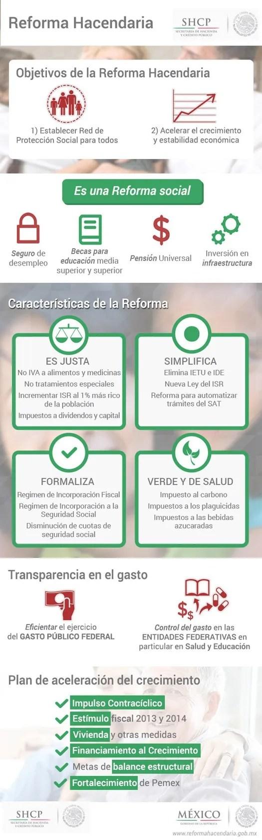 Reforma Hacendaria