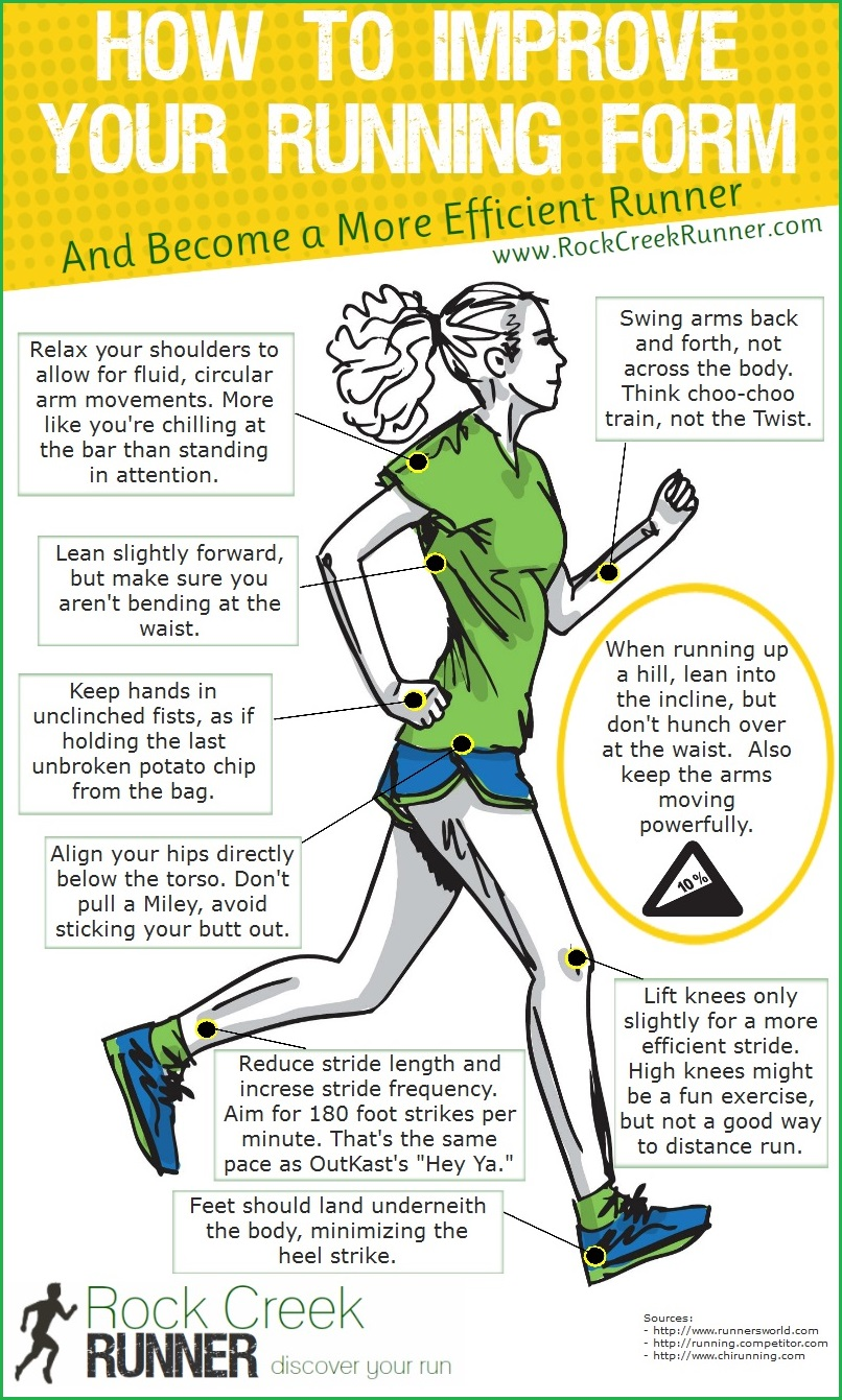 How to Improve Your Running Form Infographic