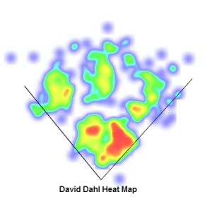 David Dahl_HeatMap