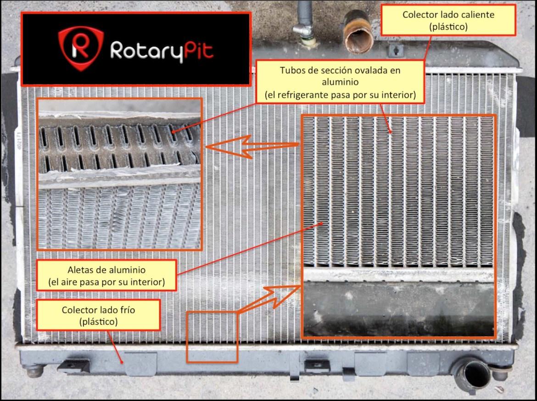 Detalles construcción radiador RX8 jird20 RotaryPit