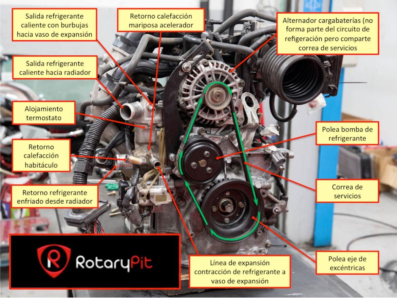 detalles sistema refrigeración RX8 jird20 RotaryPit