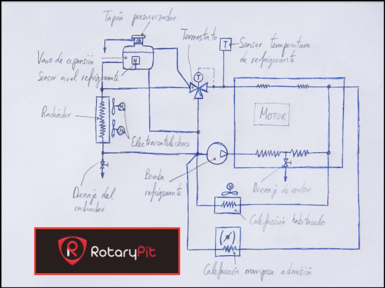Esquema completo sistema refrigeración RX8 jird20 RotaryPit