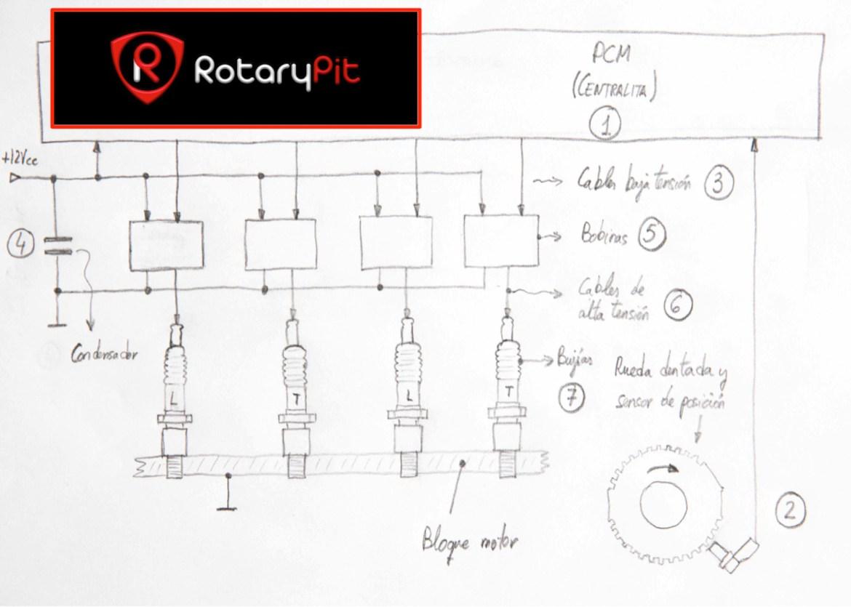 esquema eléctrico encendido RX8 jird20 RotaryPit