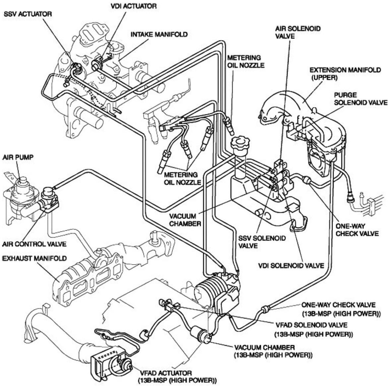 Reconstrucción Rebuild Renesis auxiliares de motor RX8 RX7 jird20 RotaryPit