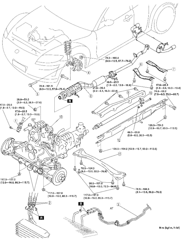 Núcleo del motor