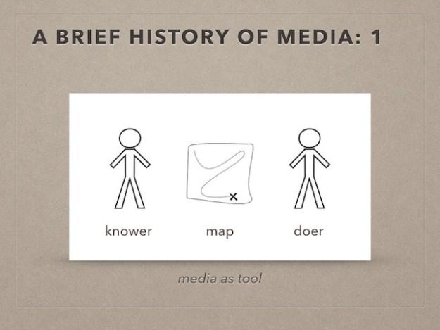 media ecology.005