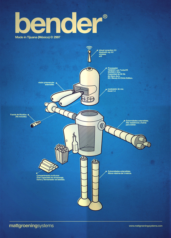 bender schematics