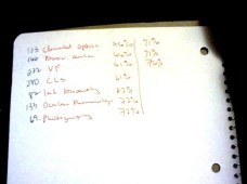 Photo of Certified Ophthalmic Technician study results in notebook