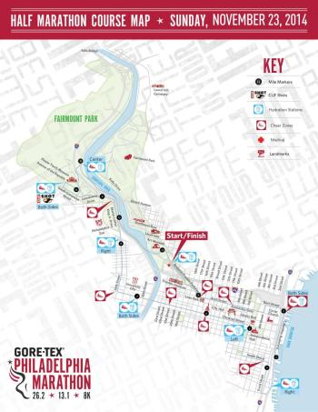 GORE-TEX Philadelphia Marathon Training Update