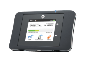 Overview Of Rv Mobile Internet Options Rv Mobile