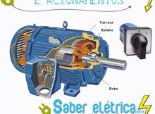 Saiba mais sobre acionamento de motores e suas caracteristicas