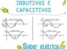 Funcionamento dos circuitos indutivos capacitivos