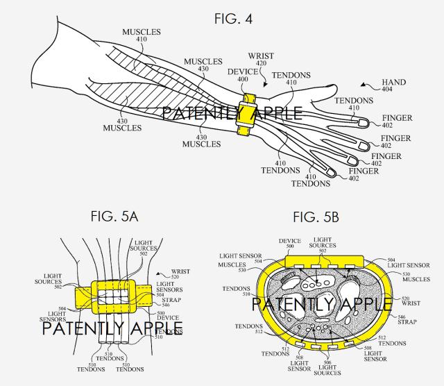 apple-watch-brevetto2