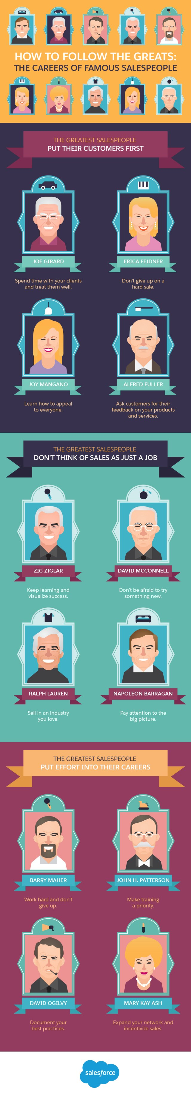 How to Follow the Greats: The Careers of Famous Salespeople