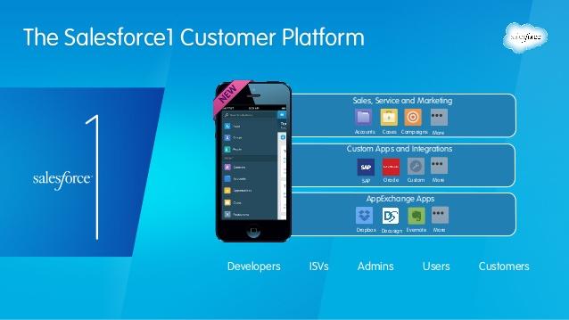 dreamforce-2013-appexchange-partner-keynote-the-enterprise-disrupted-22-638