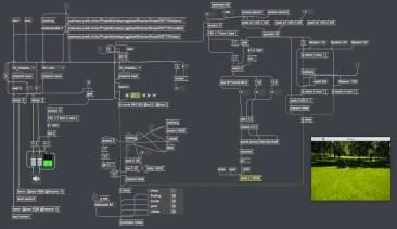 Max MSP Jitter Process for a wearable sensor art piece