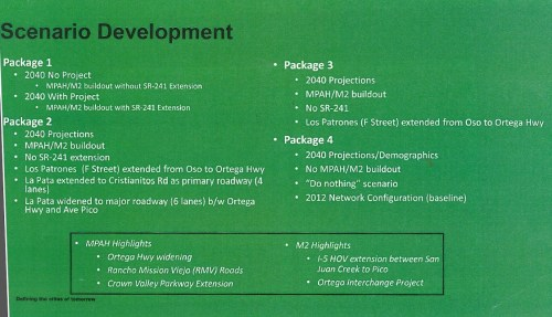 Information provided by IBI Group