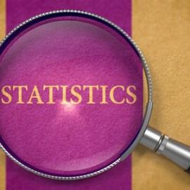 Golf Statistics,Sarah Bennett Golf