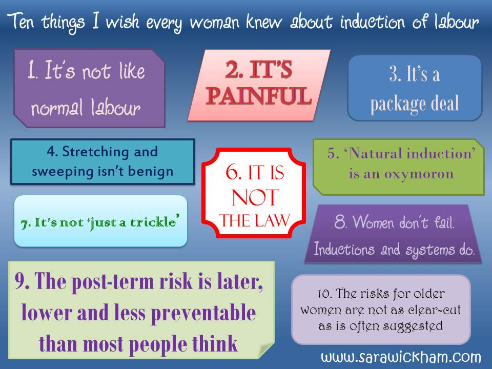 Ten things I wish every woman knew about induction of labour
