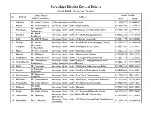 Sarvodaya District Contact Details