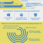 Infographic: The History of Windows