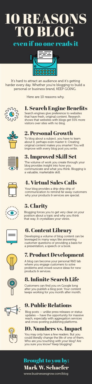 10-reasons-to-blog-even-if-no-one-reads-it-infographic-mark-schaefer