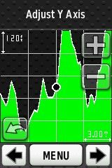 How to use your Garmin Edge elevation screen to climb hills more effectively.