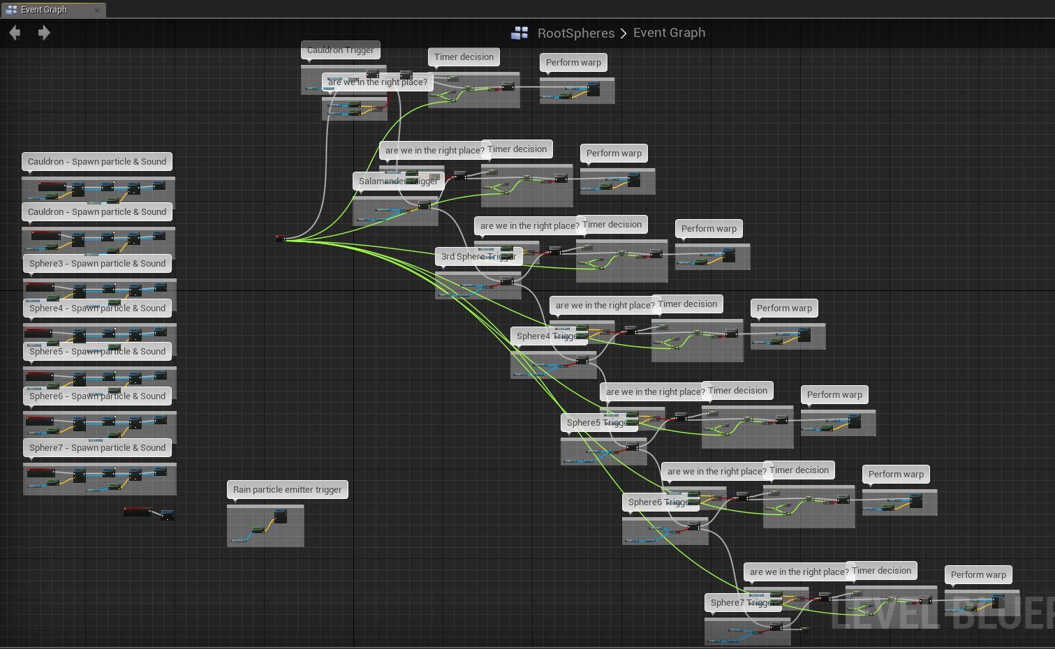 Gaze navigation complete scarlet mouse designs by michele walker gaze navigation level blueprint malvernweather Images