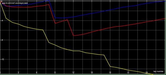 race-graph-mscc-b-final