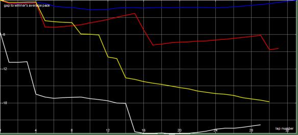 race-graph-sf1-a-final