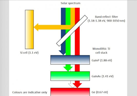 solar prism diagram 1