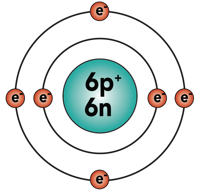 bohr diagram for carbon 58044 dfiles : carbon bohr diagram - findchart.co