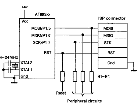 Flash programming of AT89 microcontrollers using ISP