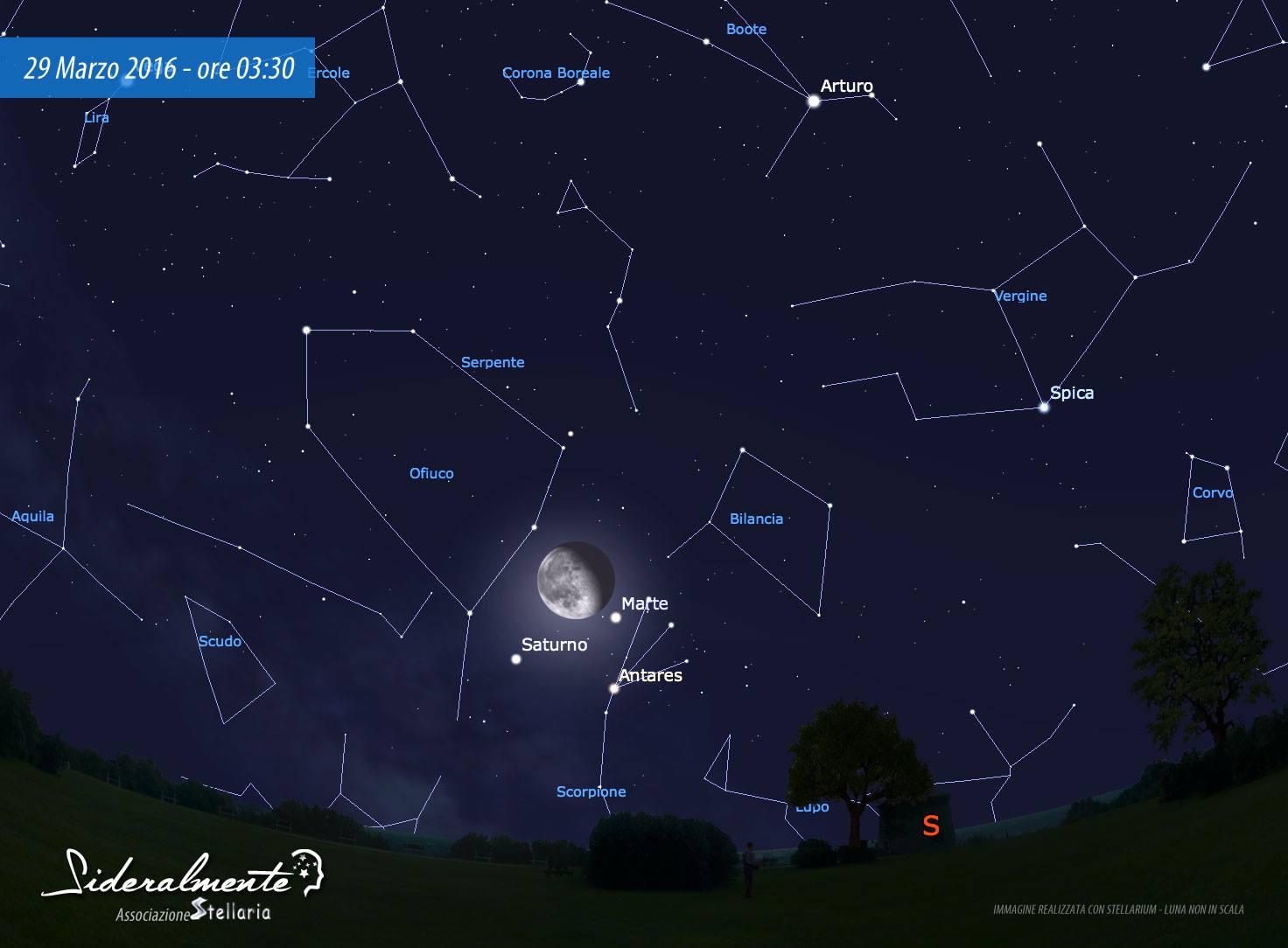 29 marzo (notte). Marte, Luna e Saturno in congiunzione a forma di triangolo . La Luna non è in scala. Immagine realizzata da Associazione Stellaria