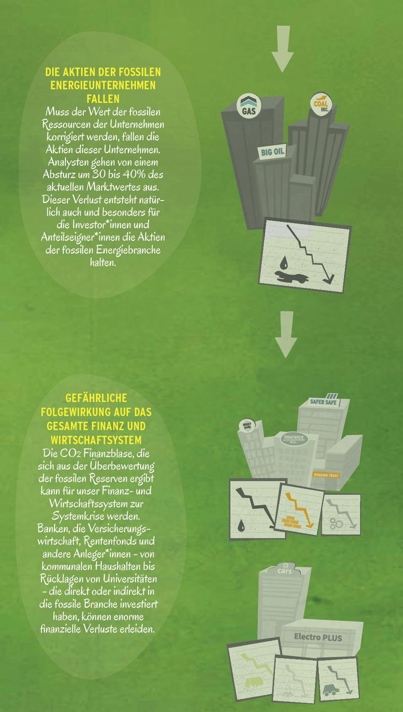 Divest4_Infographic_Web_DE