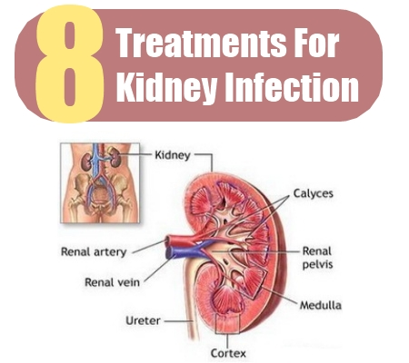Natural Remedy For Kidney Infection While Pregnant