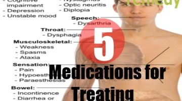 9 Best Herbal Remedies For Treating & Curing Multiple Sclerosis ...