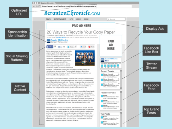 Anatomy of Native Advertising Placement